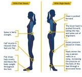 how-high-heels-hurt-your-body